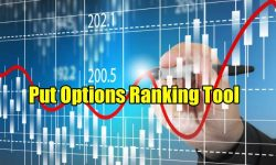 Put Options Ranking Tool