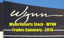Wynn Resorts Stock (WYNN) Trades Summary - 2018