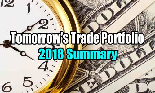 Tomorrow's Trade Portfolio 2018 Summary