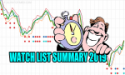 Watch List Trades Summary For 2019