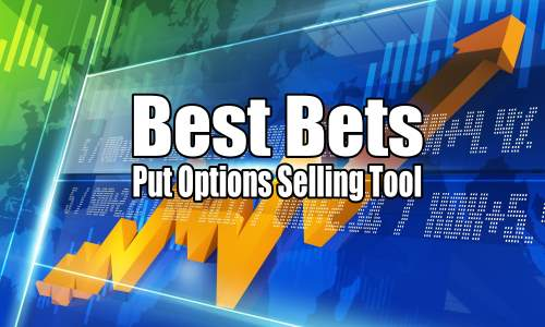 Early Warning Add-on For The Best Bets Put Options Selling Tool
