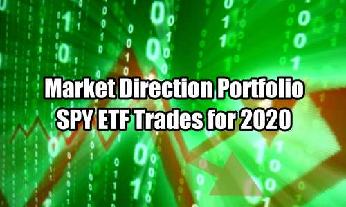 Market Direction Portfolio SPY ETF Trades for 2020