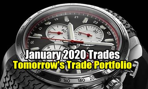Tomorrow's Trade Portfolio Ideas for Fri Jan 24 2020