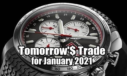 Tomorrow's Trade Portfolio Ideas for Tue Jan 19 2021