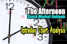 Stock Market Outlook – Intraday Chart Analysis for Afternoon of Jan 17 2017
