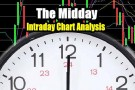Stock Market Outlook – Intraday Chart Analysis for Midday of Mar 21 2017