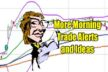 More Morning Trade Alerts and Ideas - Apr 23 2019