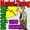 Market Timing / Market Direction 1200 Breaks – What Next