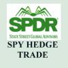 SPY PUT – Hedge Trade