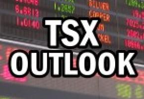 Percent tsx put 6 options