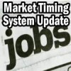 Weekly Initial Unemployment Insurance Claims Update for May 12 2016 Signals Stay Cautious