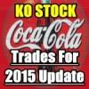 Coca Cola Stock (KO) Trades for 2015 Update – Mar 20 2015