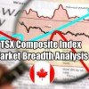 TSX Composite Index – Market Breadth Outlook For Mar 24 2017