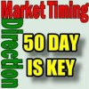 Market Timing / Market Direction 50 Day and Alcoa Are Key