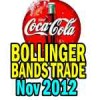 Coca Cola Stock Profits From Bollinger Band Strategy