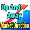 Market Direction Outlook For Feb 28 2013 – Fed Juices Market Higher