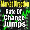 Market Direction Outlook For Jan 30 2013 – Big Jump In ROC