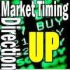 Market Direction Outlook for Last Week of Nov 2012