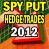 SPY PUT Trades 2012 Index – SPDR 500 ETF