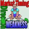 Market Timing / Market Direction Weakness As Expected