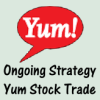 YUM Stock – Neutral Reading