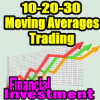 Moving Averages Trading Using The 10-20-30 Rule