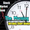 Stock Market Outlook – Intraday Chart Analysis for Morning of Aug 14 2017