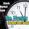 Stock Market Outlook – Intraday Chart Analysis for Morning of Apr 3 2017
