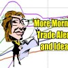 More Morning Trade Alerts and Ideas – June 26 2017