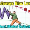Stock Market Outlook for June 27 2017 – No Change – Sideways With Bias Lower