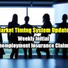 Weekly Initial Unemployment Insurance Claims Update for Oct 5 2017 Signals To Stay Invested