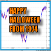 Market Timing / Market Direction – Happy Halloween From 1974