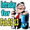 Market Direction Intraday For Feb 26 2013 – Damage Done
