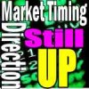 Market Direction Outlook for Nov 27 2012 – Uptrend Intact