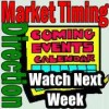 Market Timing / Market Direction Trend Intact But Watch Next Week