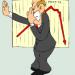 Market Timing / Market Direction – Bear Market Returns