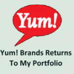 YUM STOCK - Back To Selling Yum Put Options