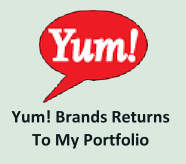 YUM STOCK – Back To Selling Yum Put Options