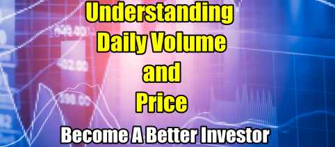 Understanding Daily Volume and Price