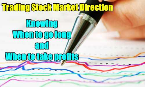 Stock market Direction - When to go long