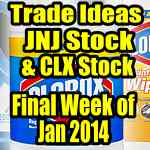 JNJ and CLX Stock - Trade Ideas For Last Week of January 2014