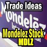 Mondelez Stock Trade Ideas for Feb 18 2014