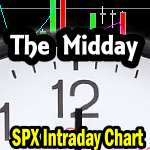 Stock Market Outlook - Intraday Chart Analysis Midday - Push To 2090 - May 25 2016