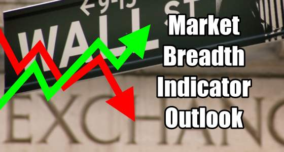 Market Breadth Indicator – Advance Decline Numbers – Oct 25 2016