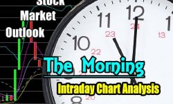 A Little Concerning - Stock Market Outlook - Morning Intraday Chart Analysis And Comments - Apr 24 2018