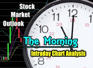 Underlying Strength - Morning Intraday Comments for Fri Oct 1 2021