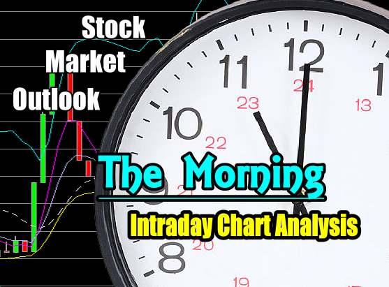 Stock Market Outlook – Intraday Chart Analysis For Morning Of Nov