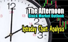 Stock Market Outlook Intraday Chart Analysis Afternoon
