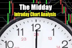 Stock Market Outlook - The Midday