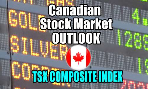 TSX Composite Index Outlook